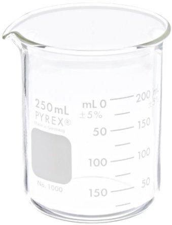 Index Of Public Workshops Handmade Emulsion Eu Materials