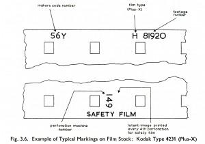 Film production literature - Process Reversal