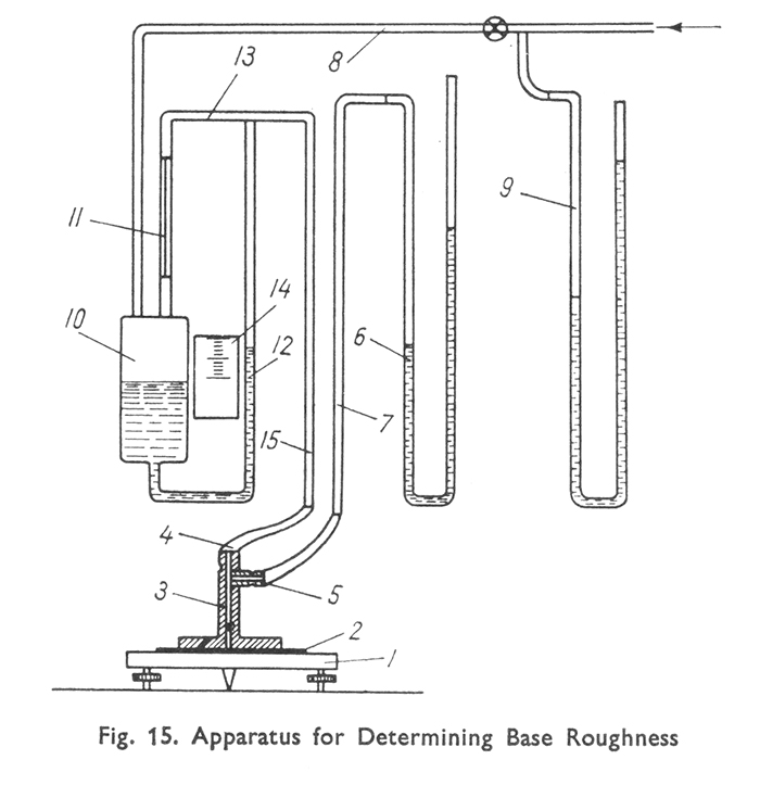 base_roughness_apparatus